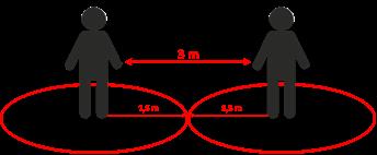 Távolságtartás 3m